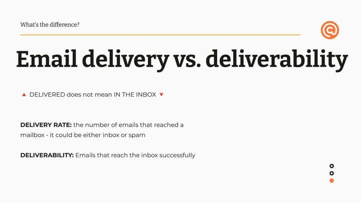 what strategy will improve email deliverability